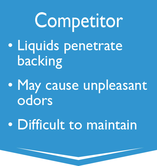 Competitor - LIquids penetrate backing, May cause unpleasant odors, Difficult to maintain